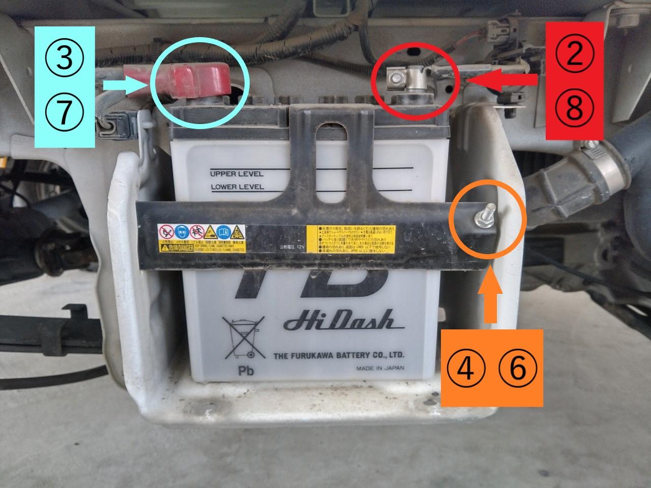 バッテリー交換作業手順